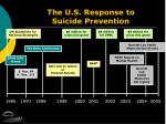 the u s response to suicide prevention