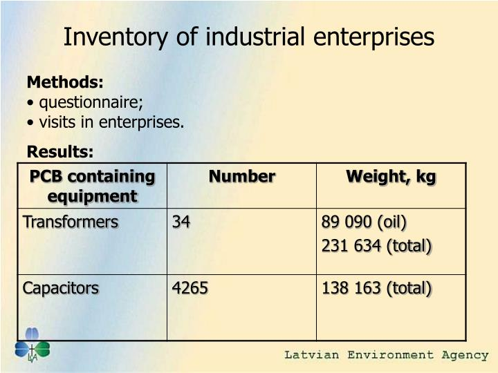 Inventory of industrial enterprises