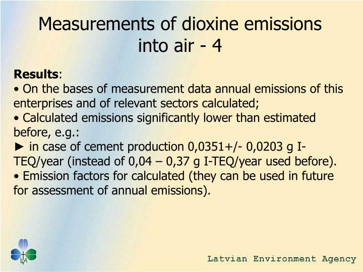 Measurements of dioxine emissions into air
