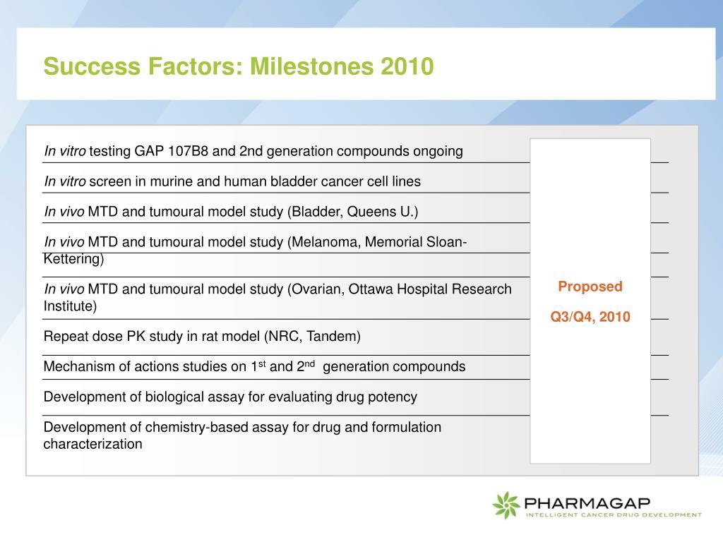 Success Factors: Milestones 2010