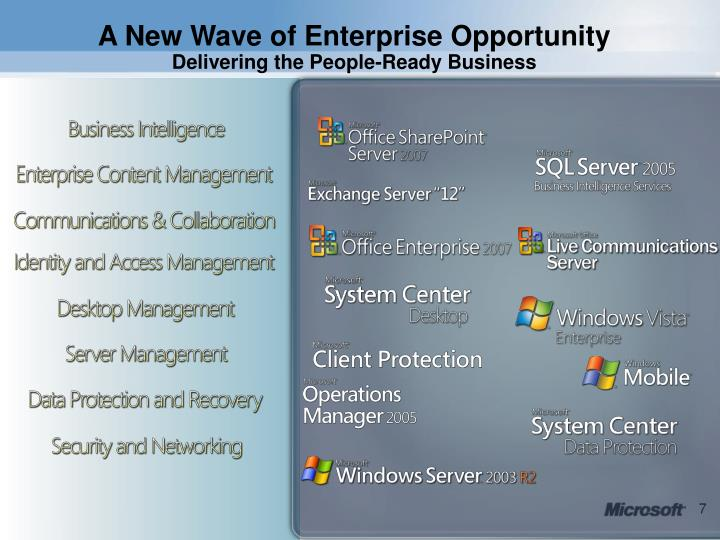 A New Wave of Enterprise Opportunity