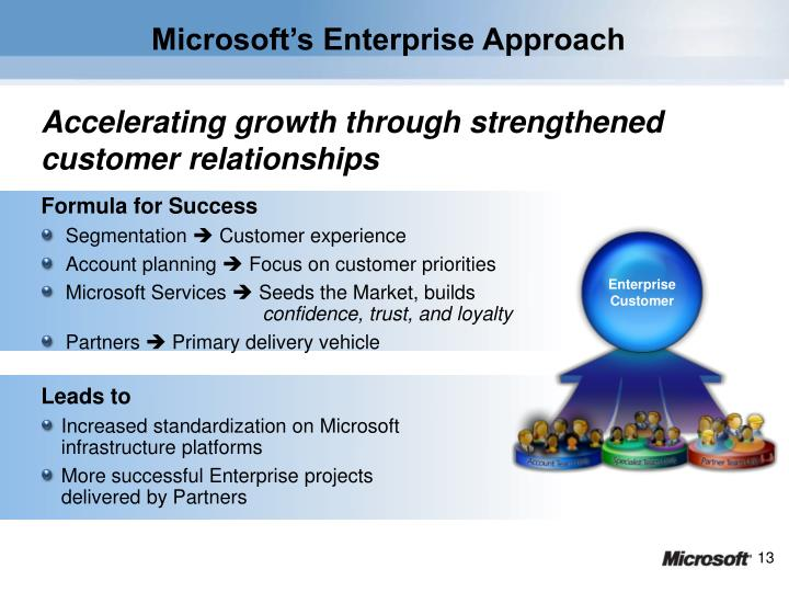 Microsoft's Enterprise Approach