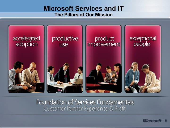 Microsoft Services and IT