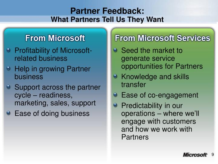 Profitability of Microsoft-related business