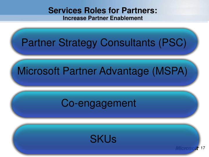 Services Roles for Partners: