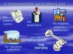 in pharmaceuticals we ve always had