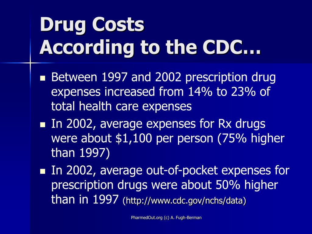 Drug Costs