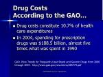 drug costs according to the gao