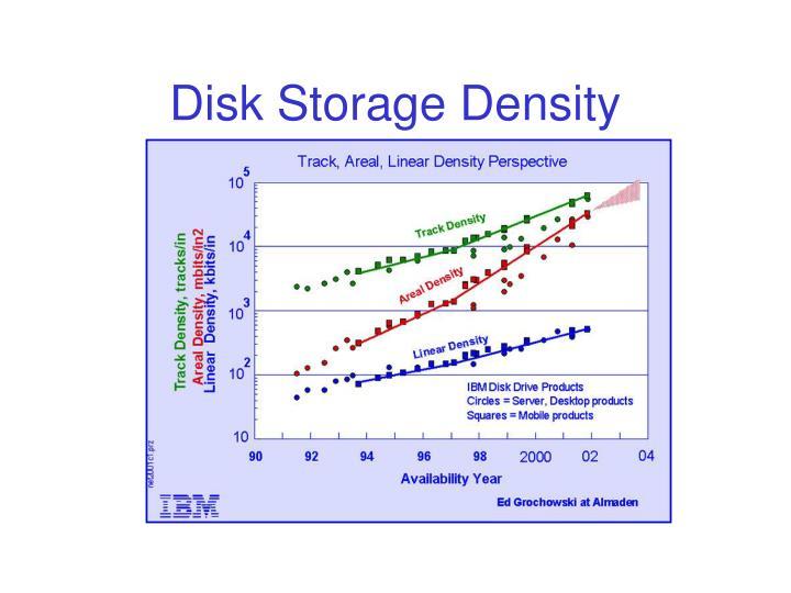 Disk Storage Density