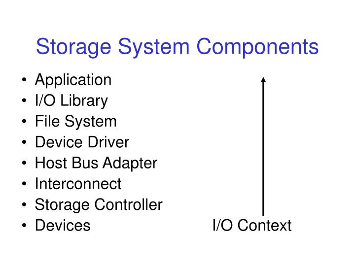 Storage System Components