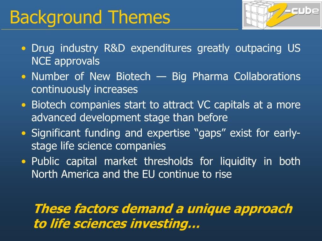 Drug industry R&D expenditures greatly outpacing US NCE approvals