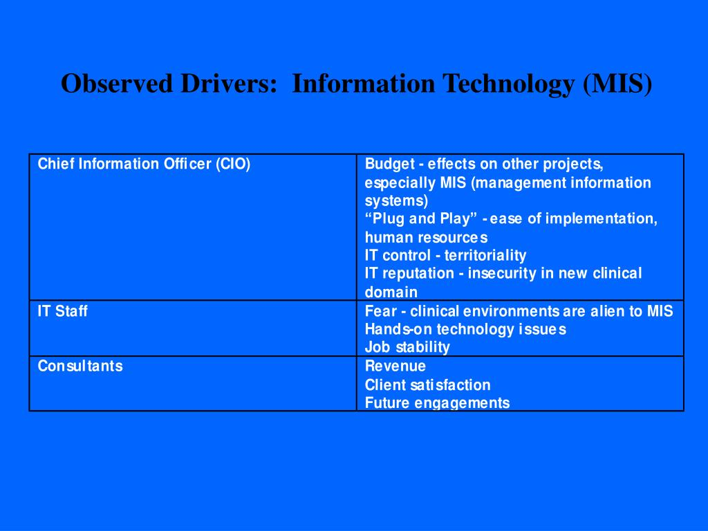 Observed Drivers:  Information Technology (MIS)