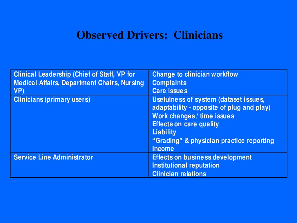 Observed Drivers:  Clinicians