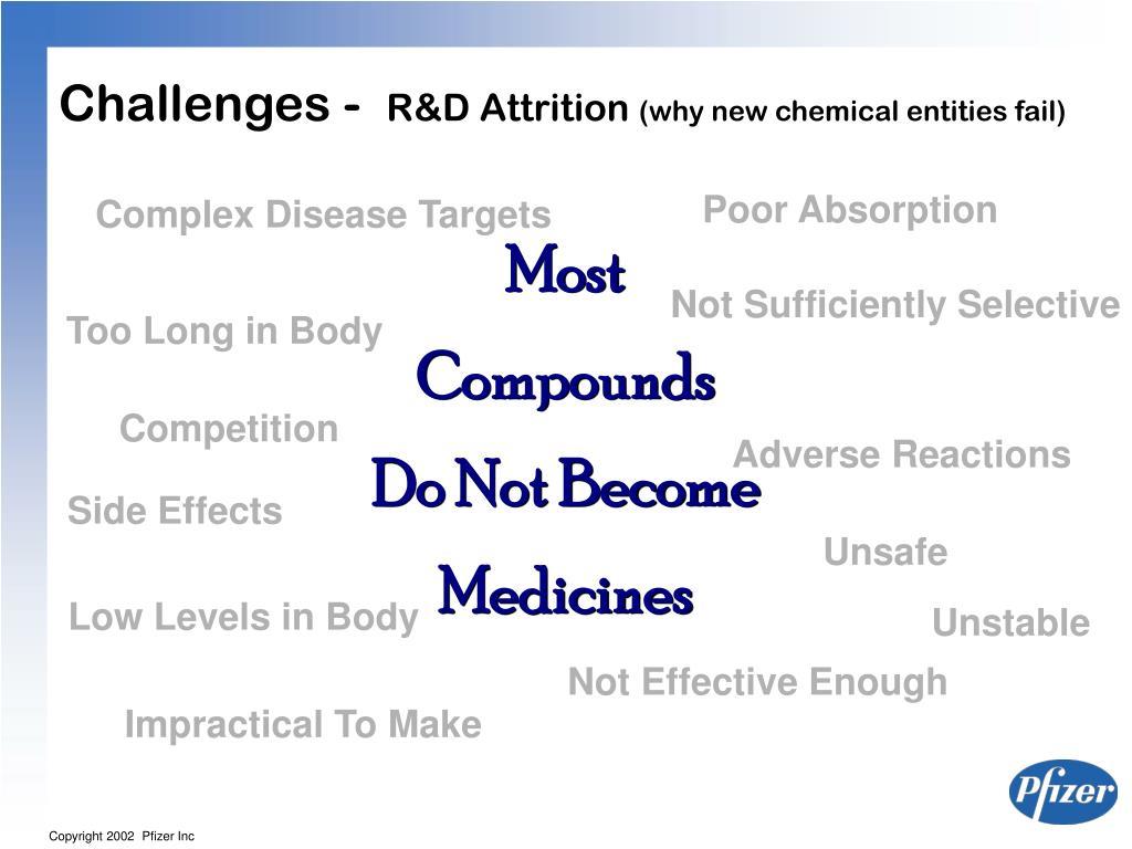 Complex Disease Targets