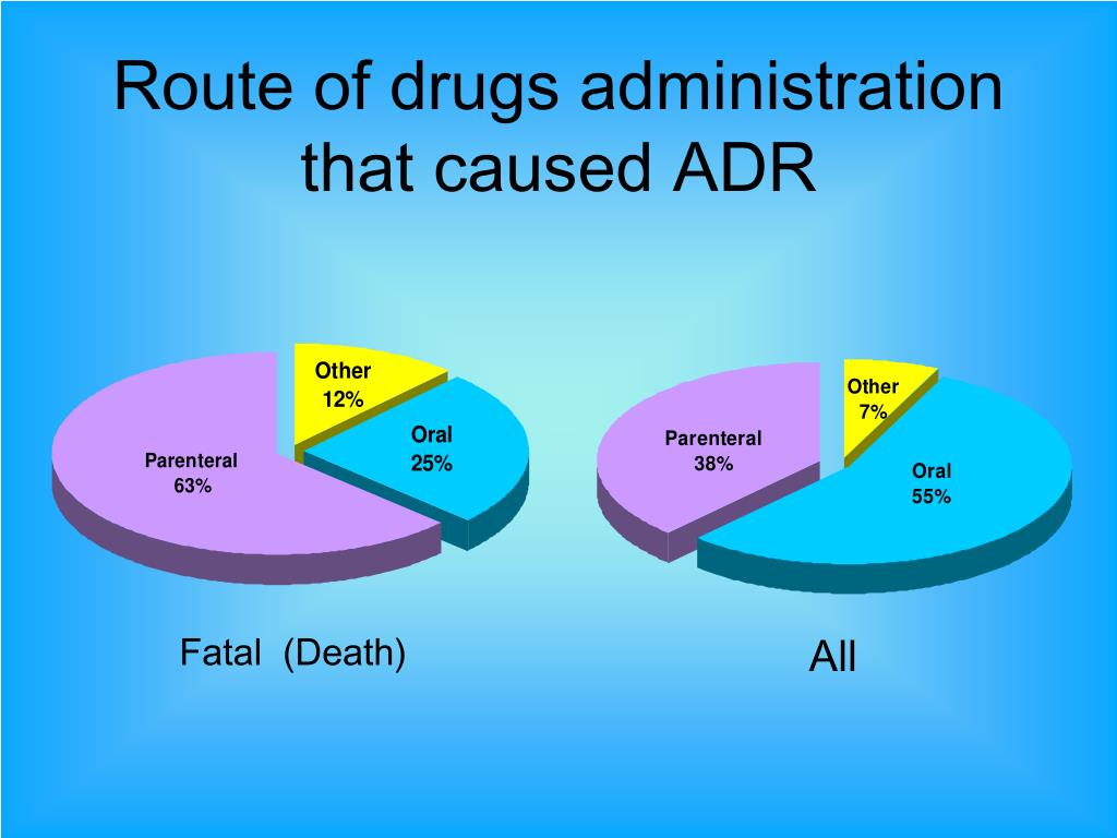 Route of drugs administration that caused ADR