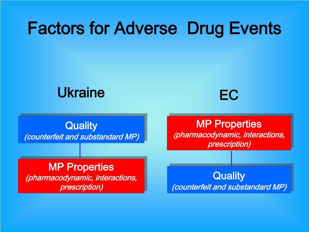 Factors for Adverse