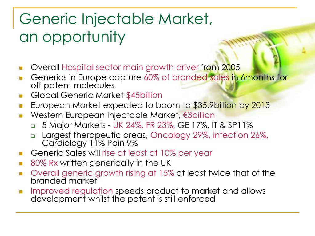 Generic Injectable Market,