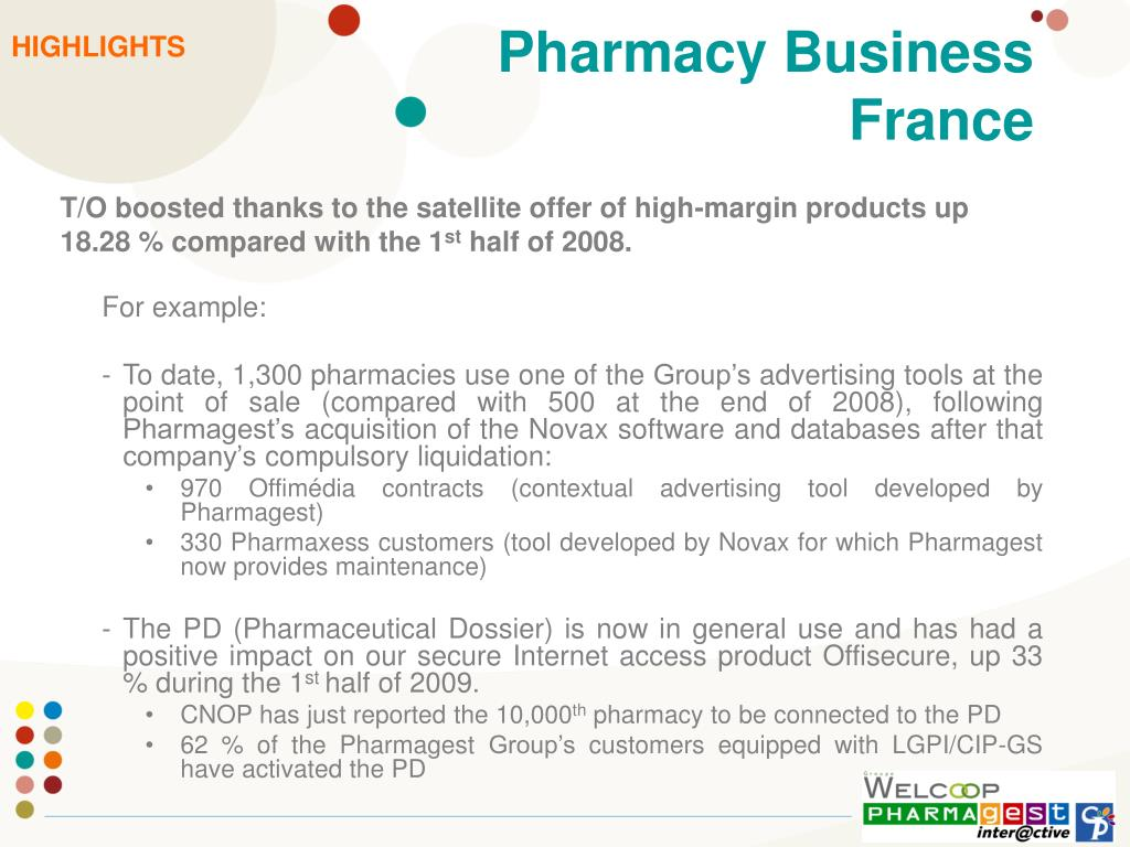 Pharmacy Business France