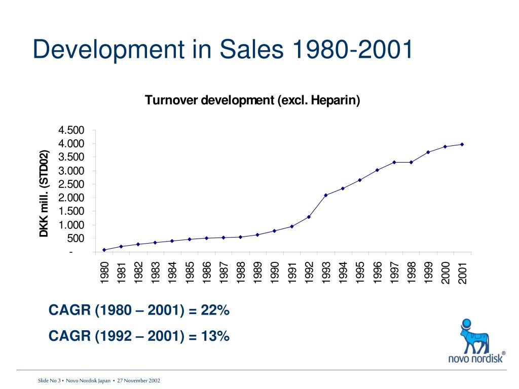 Development in Sales 1980-2001