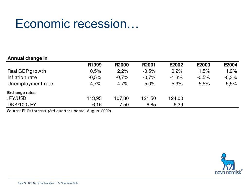 Economic recession…