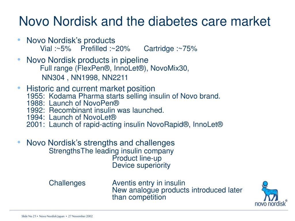 Novo Nordisk and the diabetes care market