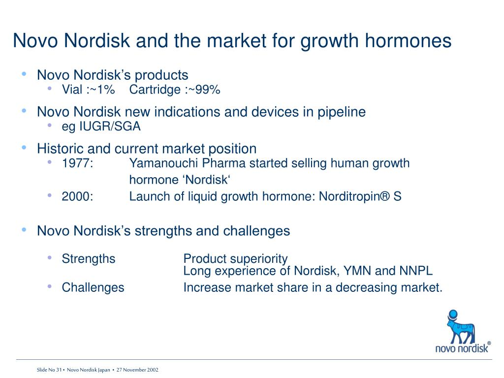 Novo Nordisk and the market for growth hormones
