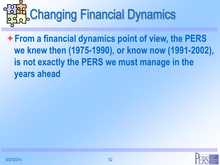 Changing Financial Dynamics