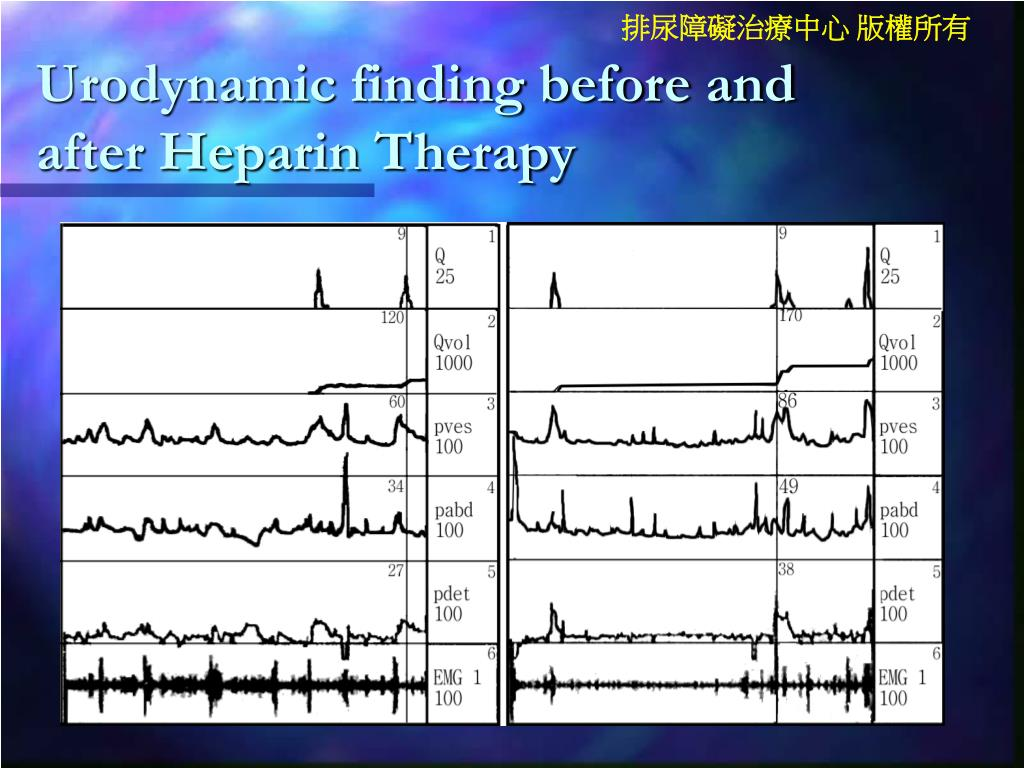 Urodynamic finding before and after Heparin Therapy