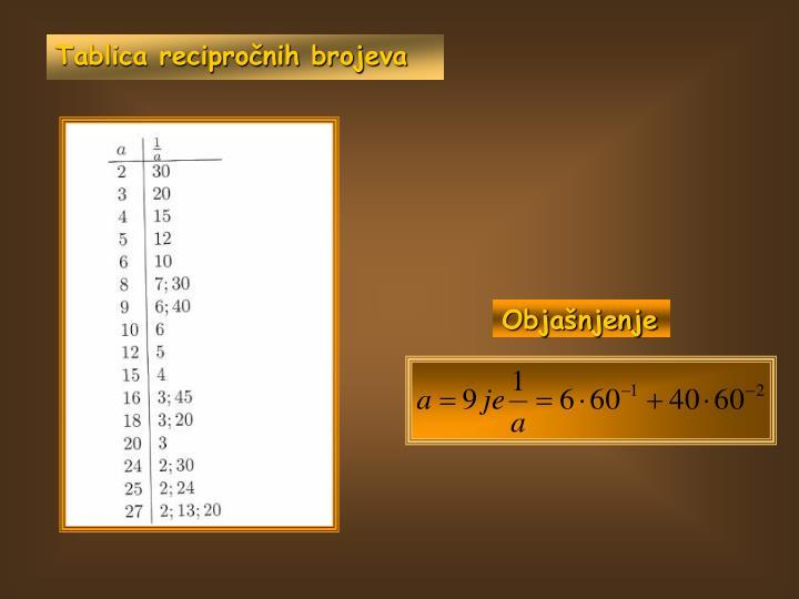 Tablica recipročnih brojeva