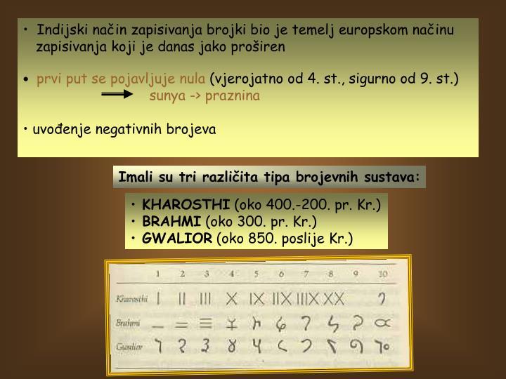 Indijski način zapisivanja brojki bio je temelj europskom načinu