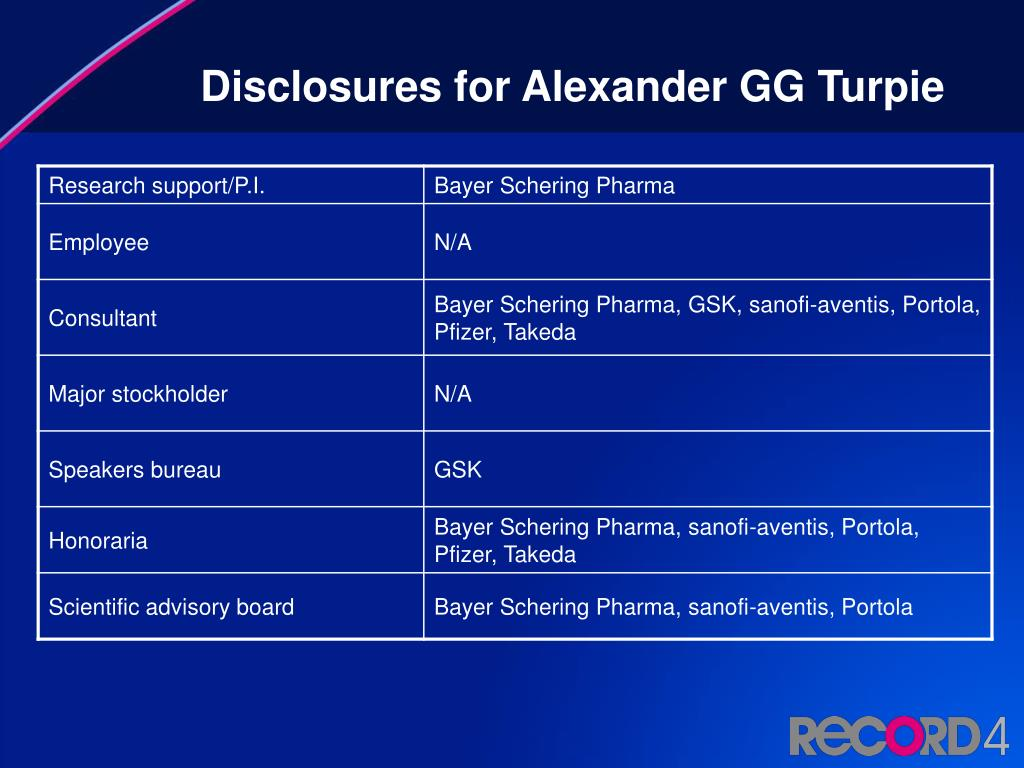 Disclosures for Alexander GG Turpie