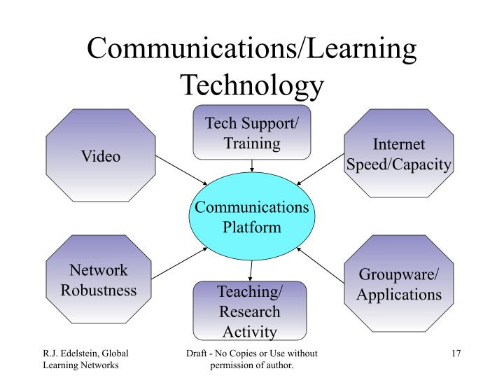 Communications/Learning Technology