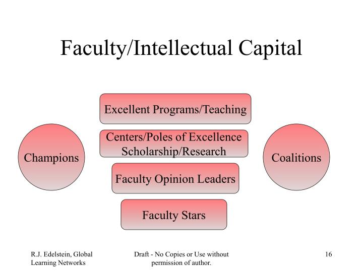 Faculty/Intellectual Capital