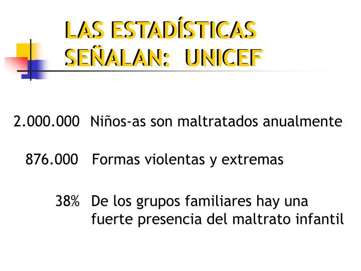 LAS ESTADÍSTICAS SEÑALAN:  UNICEF