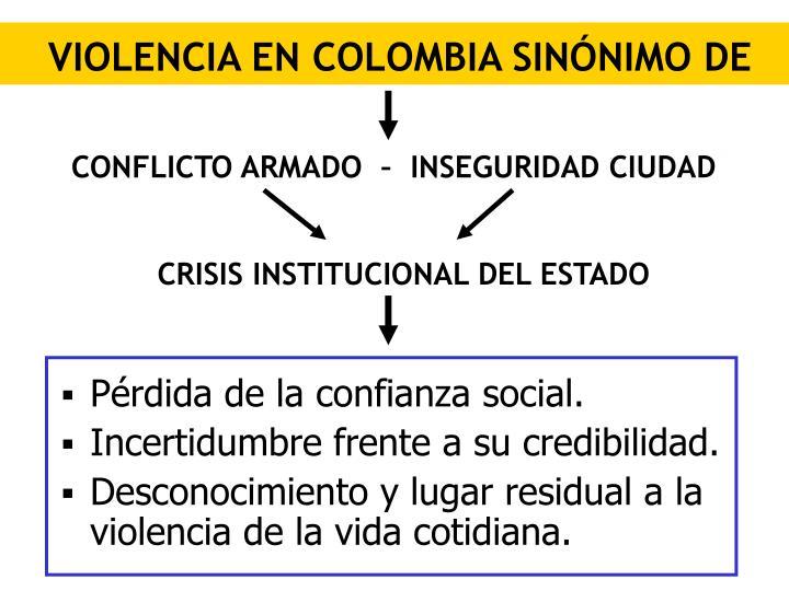 VIOLENCIA EN COLOMBIA SINÓNIMO DE