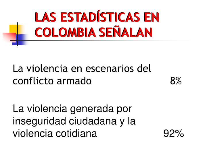 LAS ESTADÍSTICAS EN COLOMBIA SEÑALAN