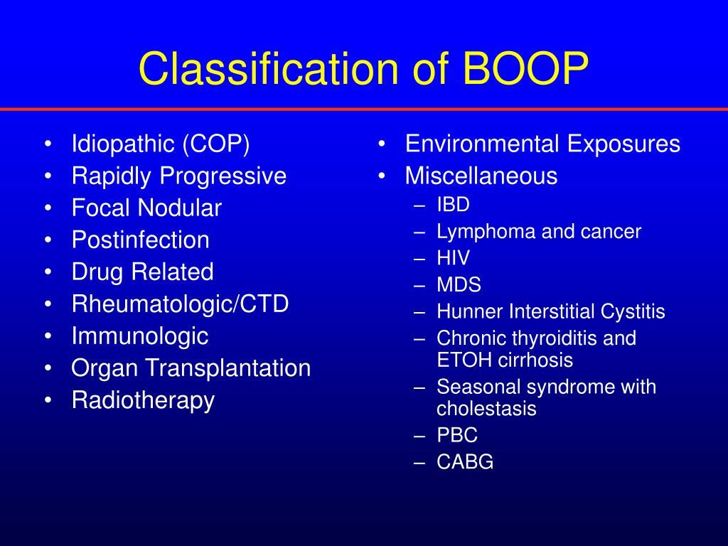 Idiopathic (COP)