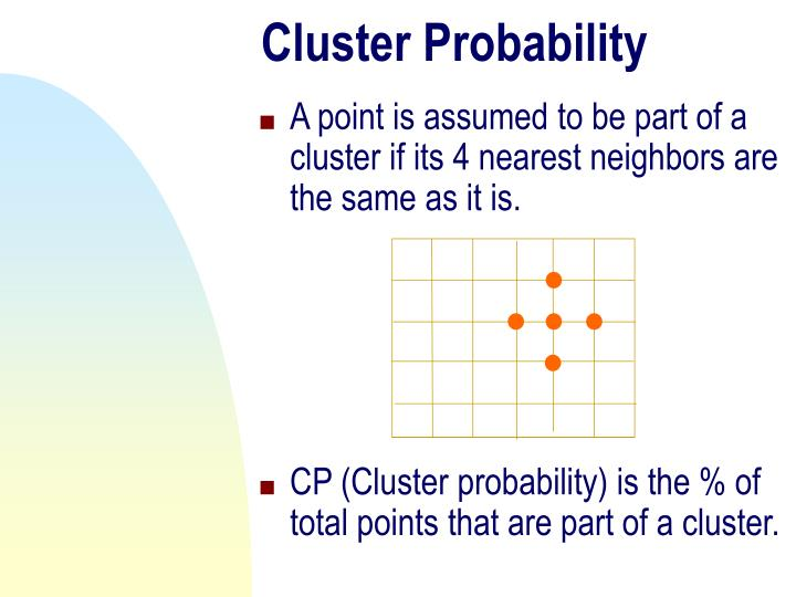 Cluster Probability