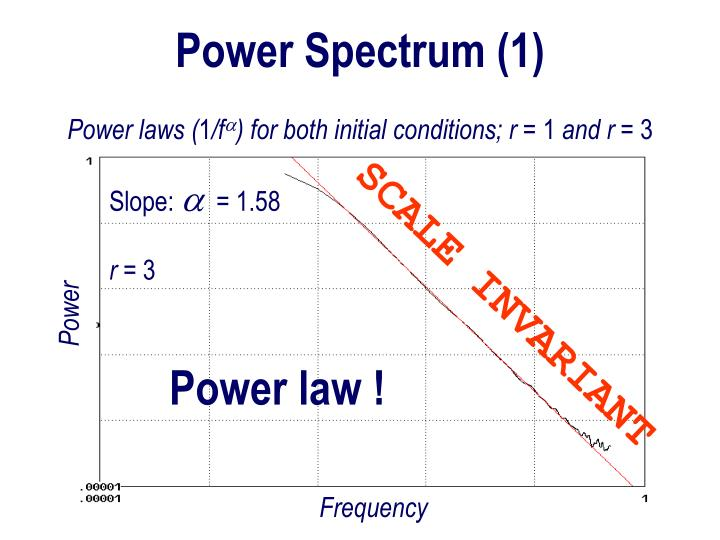 Power Spectrum (1)
