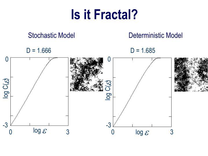 Is it Fractal?