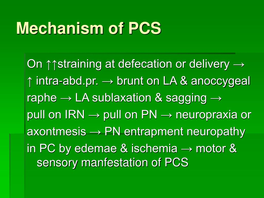 Mechanism of PCS