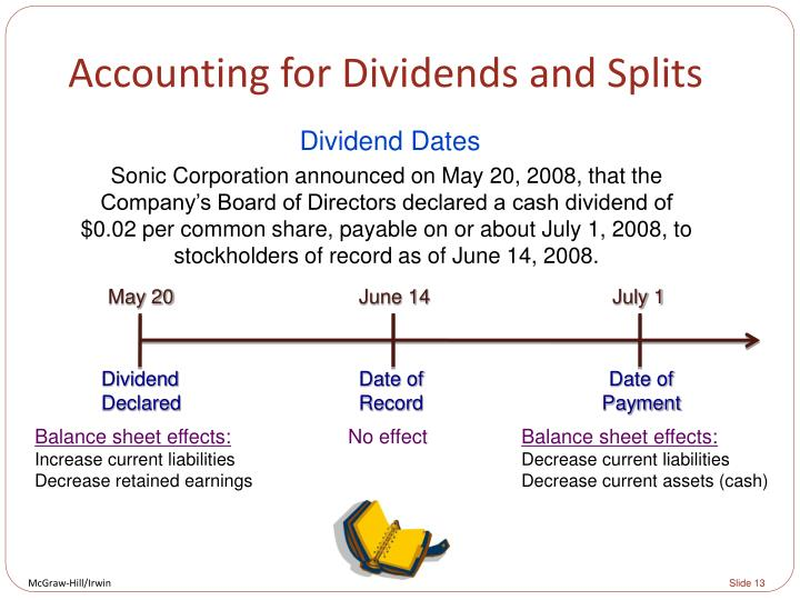 Accounting for Dividends and Splits