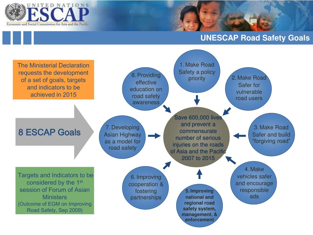 UNESCAP Road Safety Goals