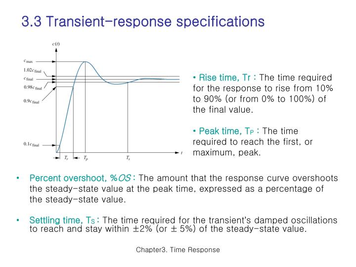 3.3 Transient-response specifications