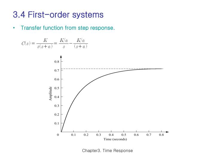 3.4 First-order systems