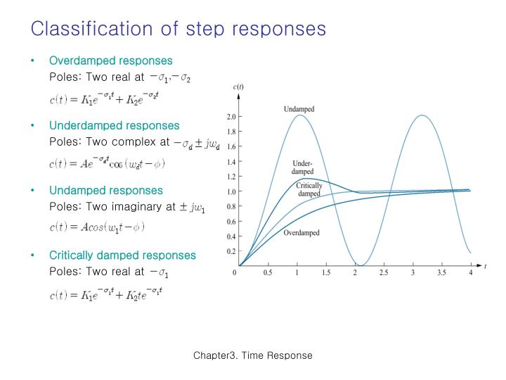 Classification of step responses