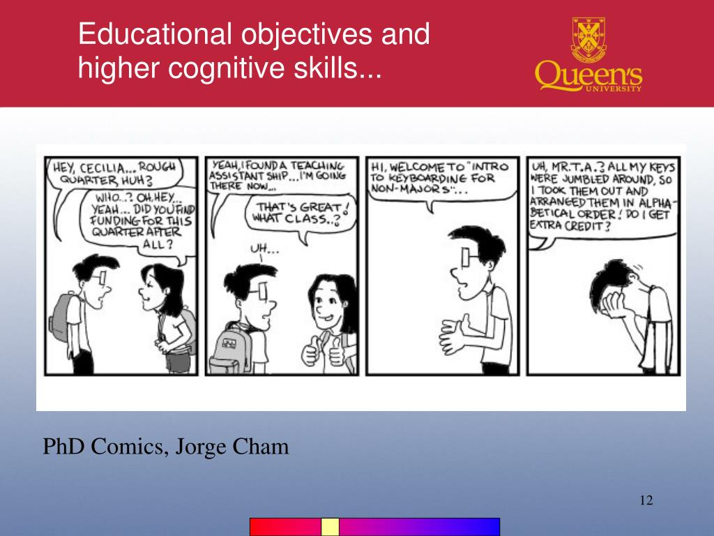 Educational objectives and