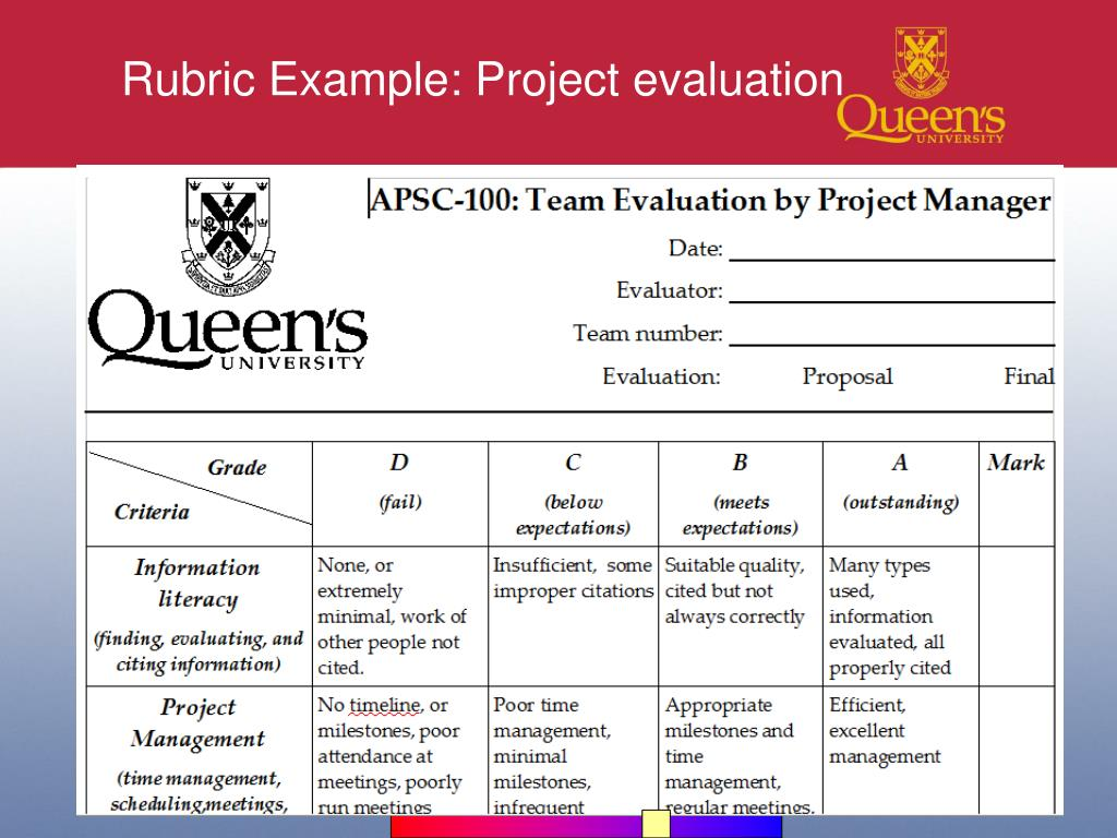 Rubric Example: Project evaluation