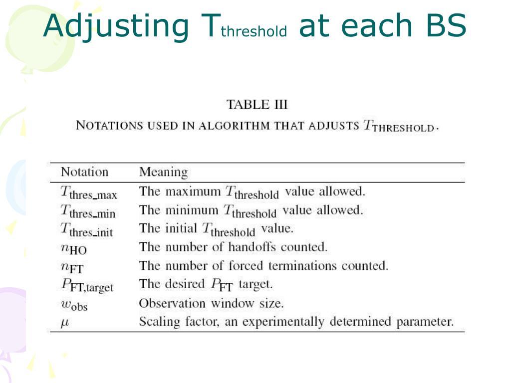 Adjusting T