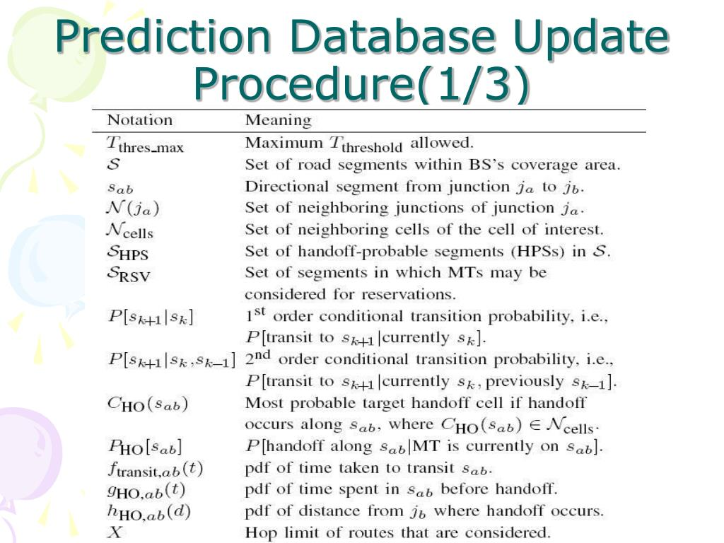 Prediction Database Update Procedure(1/3)